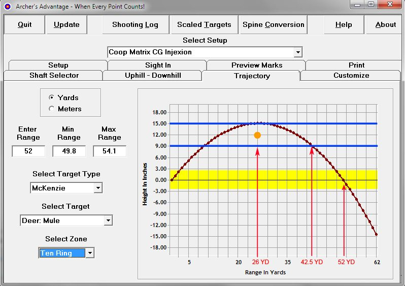 rent hunting gear Graph of trajectory of an arrow